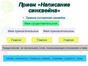 Прием «Написание синквейна» Правила составления синквейна Имя существительное
