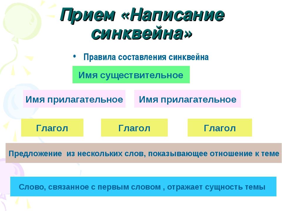 Прием «Написание синквейна» Правила составления синквейна Имя существительное...