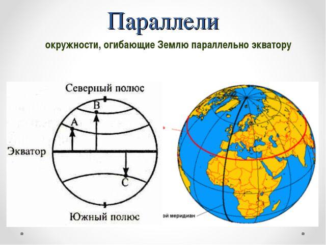 Параллели окружности, огибающие Землю параллельно экватору