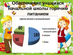 Обеспечение учащихся начальной школы горячим питанием ProPowerPoint.Ru