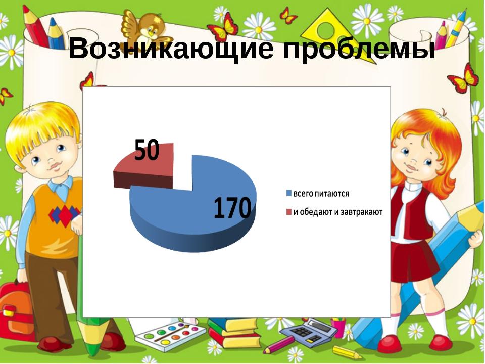 Возникающие проблемы ProPowerPoint.Ru