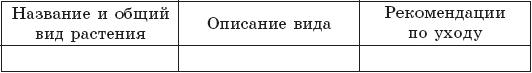 http://www.tepka.ru/trud_devochki/t27.10.jpg