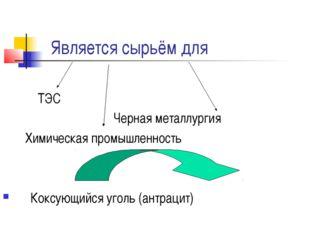 Является сырьём для ТЭС Черная металлургия Химическая промышленность Коксующ