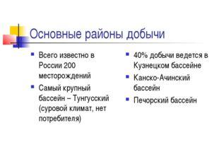 Основные районы добычи Всего известно в России 200 месторождений Самый крупны