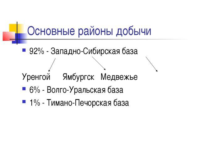 Основные районы добычи 92% - Западно-Сибирская база Уренгой Ямбургск Медвежье...
