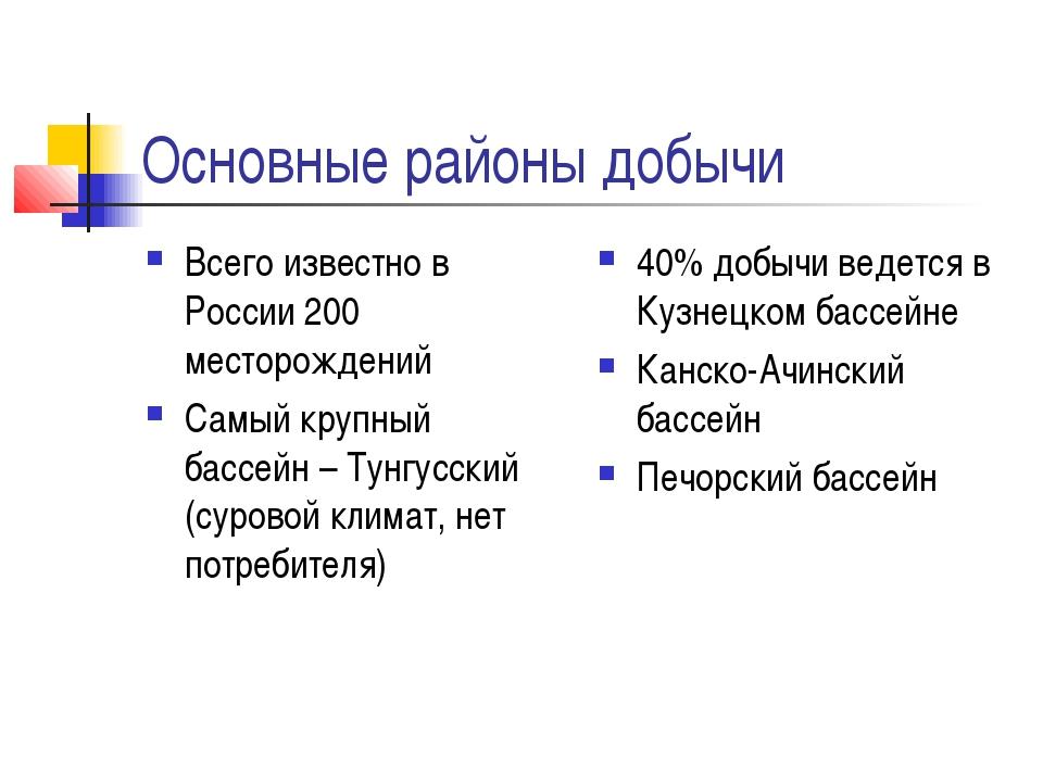Основные районы добычи Всего известно в России 200 месторождений Самый крупны...