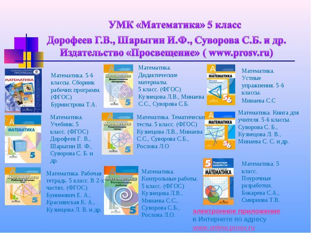 Математика. 5-6 классы. Сборник рабочих программ. (ФГОС) Бурмистрова Т.А. Мат...