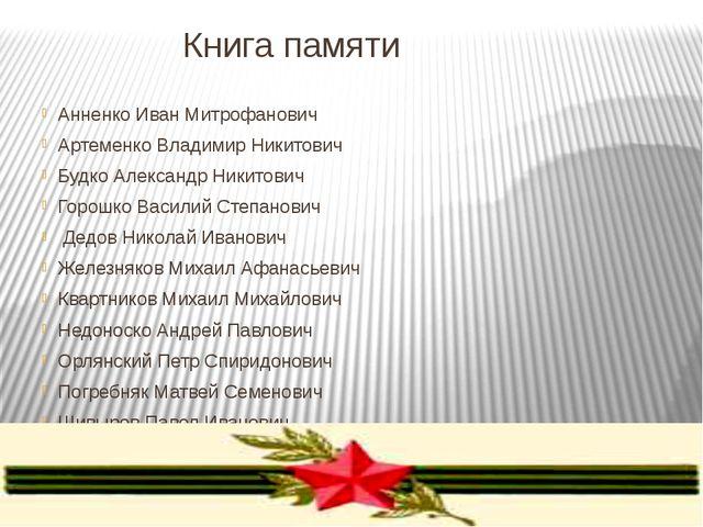 Книга памяти Анненко Иван Митрофанович Артеменко Владимир Никитович Будко Але...