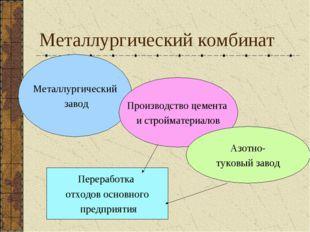 Металлургический комбинат Металлургический завод Производство цемента и строй