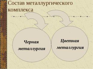 Состав металлургического комплекса Черная металлургия Цветная металлургия