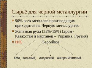 Сырьё для черной металлургии 90% всех металлов производящих приходится на Чер
