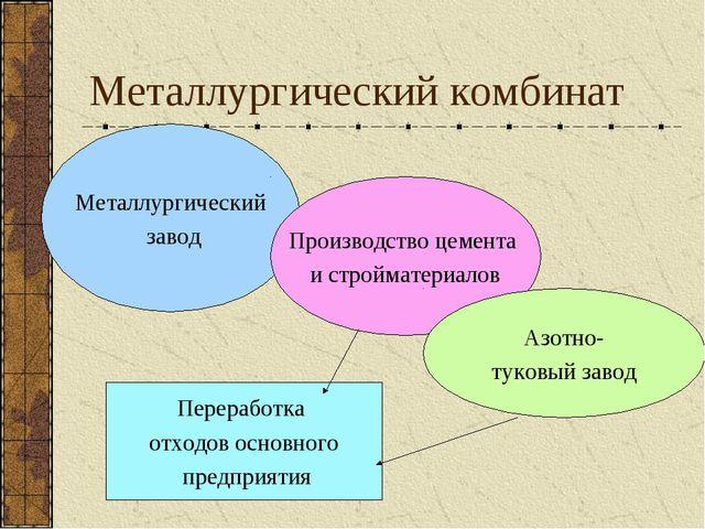 Металлургический комбинат Металлургический завод Производство цемента и строй...