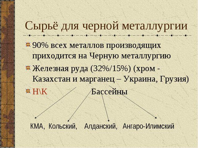 Сырьё для черной металлургии 90% всех металлов производящих приходится на Чер...