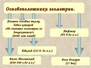 Платон основал школу, девиз которой «Не знающие геометрии не допускаются!» (2