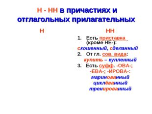 Н - НН в причастиях и отглагольных прилагательных ННН Есть приставка (кром