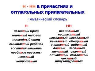 Н - НН в причастиях и отглагольных прилагательных Тематический словарь ННН