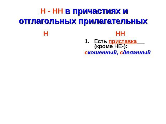 Н - НН в причастиях и отглагольных прилагательных ННН Есть приставка (кром...