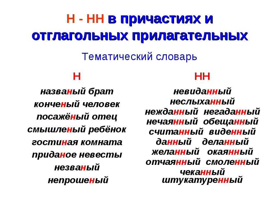 Н - НН в причастиях и отглагольных прилагательных Тематический словарь ННН...