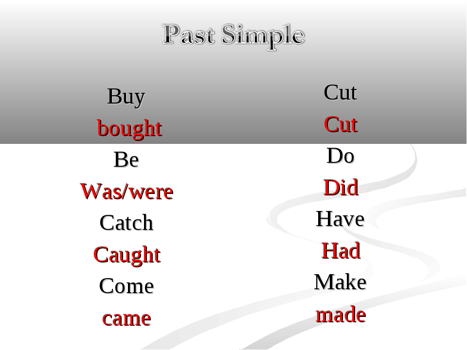 Buy bought Be Was/were Catch Caught Come came Cut Cut Do Did Have Had Make made