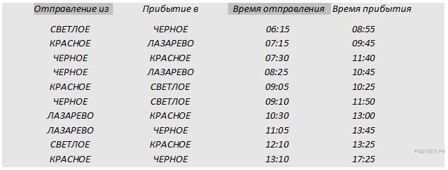 http://inf.reshuege.ru/get_file?id=2953