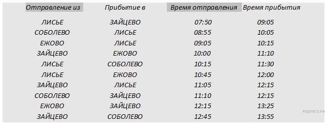 http://inf.reshuege.ru/get_file?id=2974