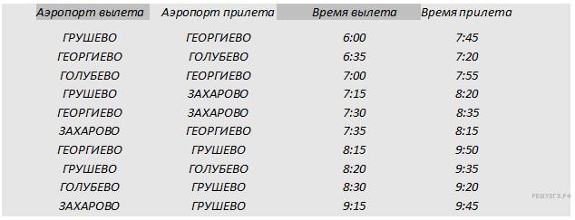http://inf.reshuege.ru/get_file?id=2978