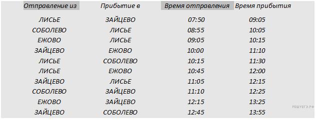 http://inf.reshuege.ru/get_file?id=2951