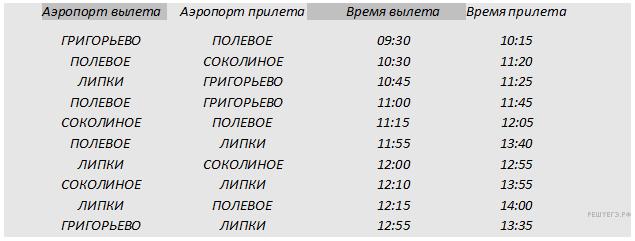 http://inf.reshuege.ru/get_file?id=2950
