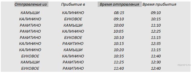 http://inf.reshuege.ru/get_file?id=2969