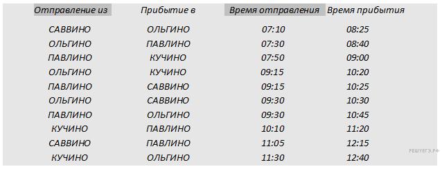 http://inf.reshuege.ru/get_file?id=2925