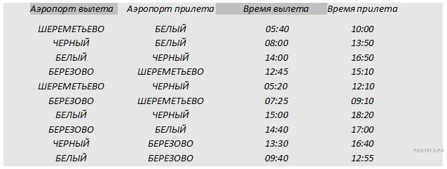 http://inf.reshuege.ru/get_file?id=2944