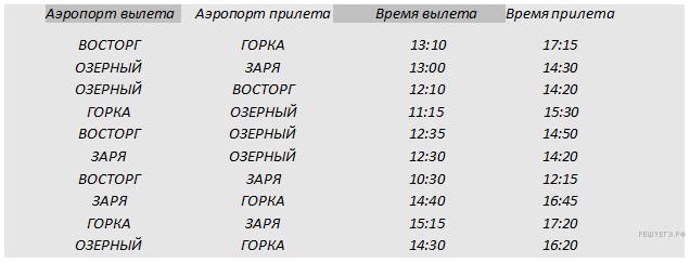 http://inf.reshuege.ru/get_file?id=2958