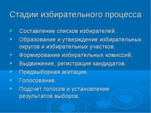 Стадии избирательного процесса Составление списков избирателей. Образование и