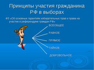 Принципы участия гражданина РФ в выборах ФЗ «Об основных гарантиях избиратель