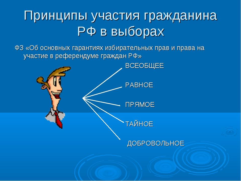 Принципы участия гражданина РФ в выборах ФЗ «Об основных гарантиях избиратель...