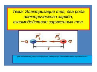 Тема: Электризация тел, два рода электрического заряда, взаимодействие заряж