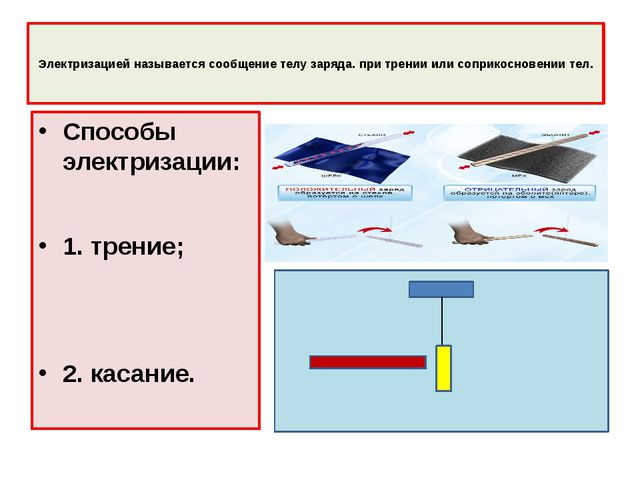 Электризацией называется сообщение телу заряда. при трении или соприкосновен...