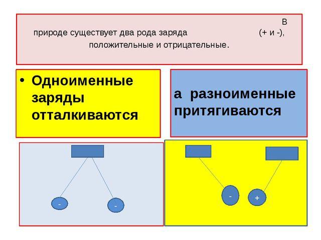 В природе существует два рода заряда (+ и -), положительные и отрицательные....