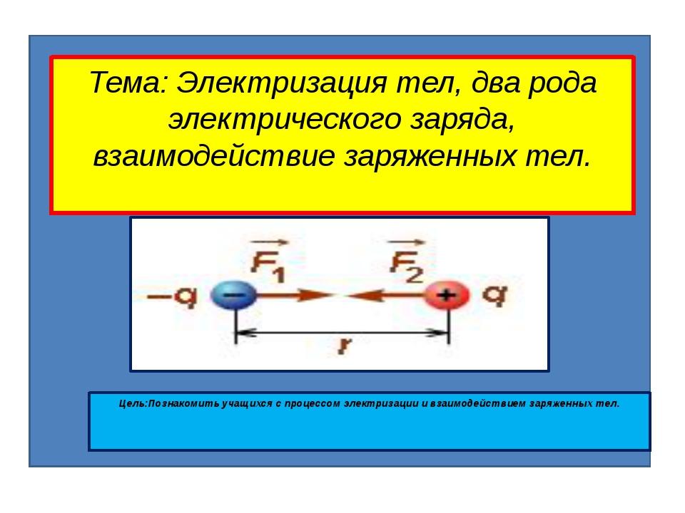 Тема: Электризация тел, два рода электрического заряда, взаимодействие заряж...