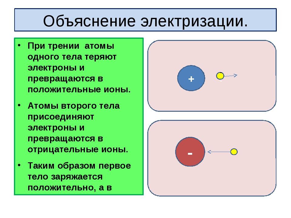 Объяснение электризации. При трении атомы одного тела теряют электроны и прев...