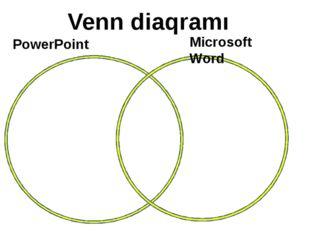 Dizayn qrupu Tapşırıq N 1 1.PowerPoint proqramını başladın 2. «Vstavka»(inser