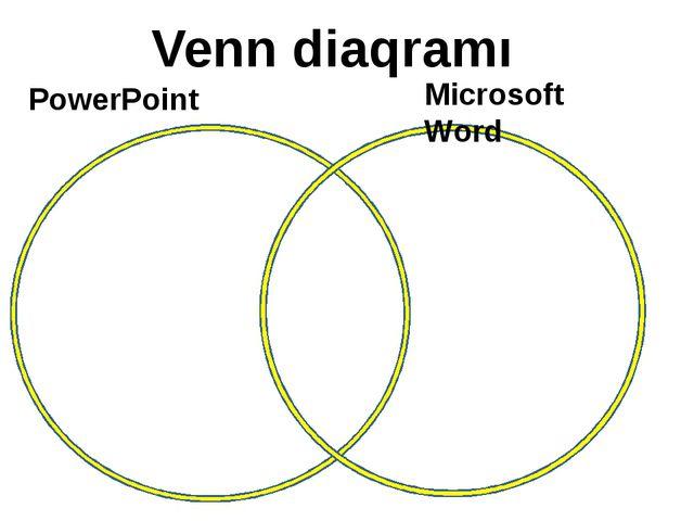 Dizayn qrupu Tapşırıq N 1 1.PowerPoint proqramını başladın 2. «Vstavka»(inser...