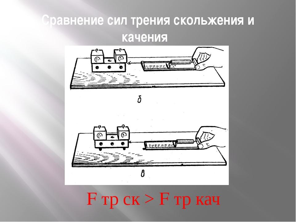 Сравнение сил трения скольжения и качения F тр ск > F тр кач