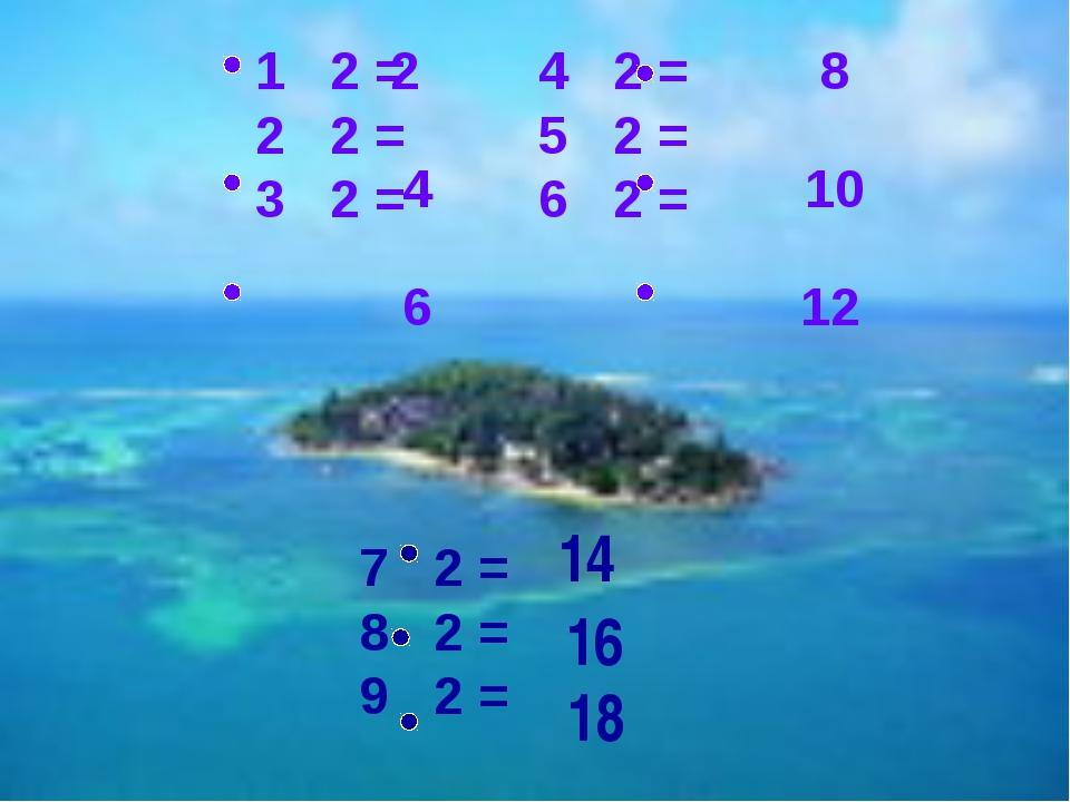 1 2 = 4 2 = 2 2 = 5 2 = 3 2 = 6 2 = 7 2 = 8 2 = 9 2 = 2 4 6 8 10 12 14 16 18