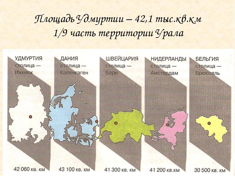 Площадь Удмуртии – 42,1 тыс.кв.км 1/9 часть территории Урала
