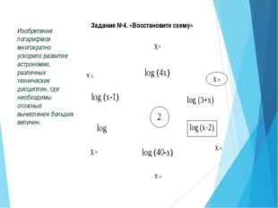 Изобретение логарифмов многократно ускорило развитие астрономии, различных те