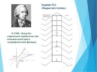 В 1748г. Эйлер дал современное определение как показательной так и логарифми