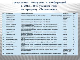 результаты конкурсов и конференций в 2012 – 2013 учебном году по предмету «Т