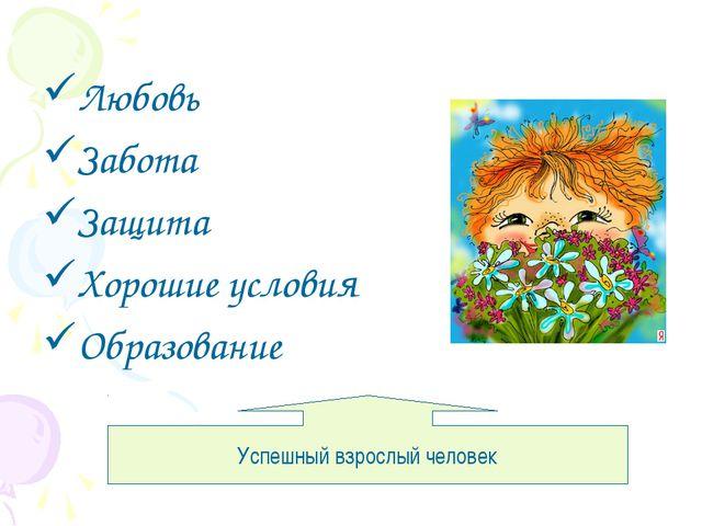 Любовь Забота Защита Хорошие условия Образование Успешный взрослый человек