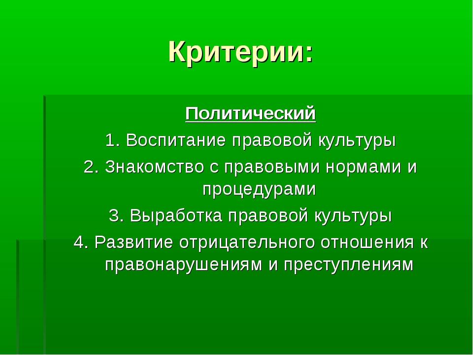 Критерии: Политический 1. Воспитание правовой культуры 2. Знакомство с правов...